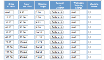 Image Custom Shipping Methods