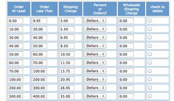 Image Custom Shipping Methods
